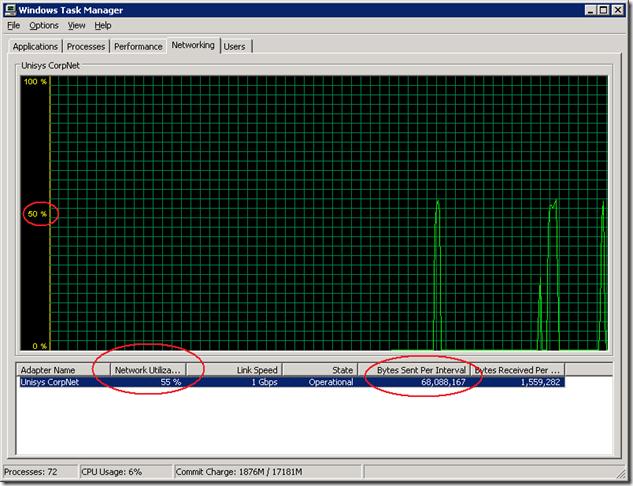 Single File copy operation on an 1Gbit link.