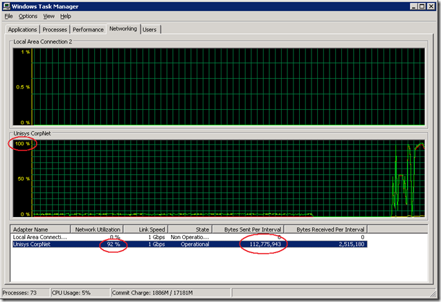 Impression of Maximum 1Gbit NIC throughput