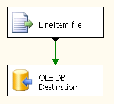 Speeding Up SSIS Bulk Inserts into SQL Server   Henk's tech blog