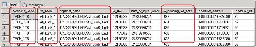 Sample Pending Disk IO Query output  with some load on the spindles