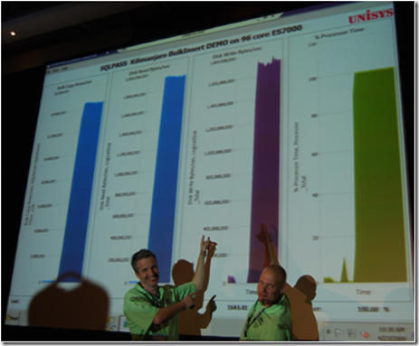 Thomas Kejser and I at the SQLPass  2009 European Conference; big numbers  on a big screen!