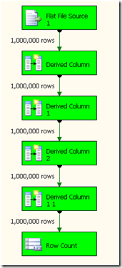 Increase the throughput by splitting the DC operations across multiple tasks