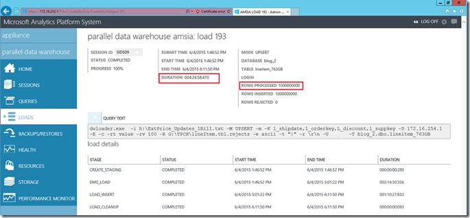 Admin console - load pane details