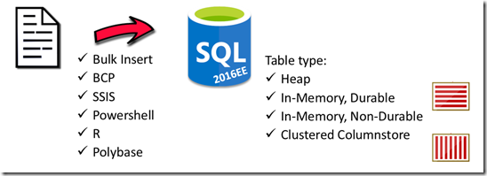 How-to load data fast into SQL Server 2016